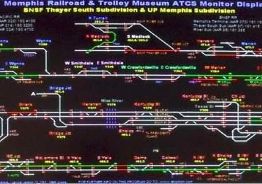 Raylı Sistemler Haritası