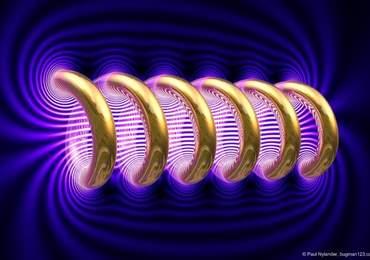 elektromanyetizma